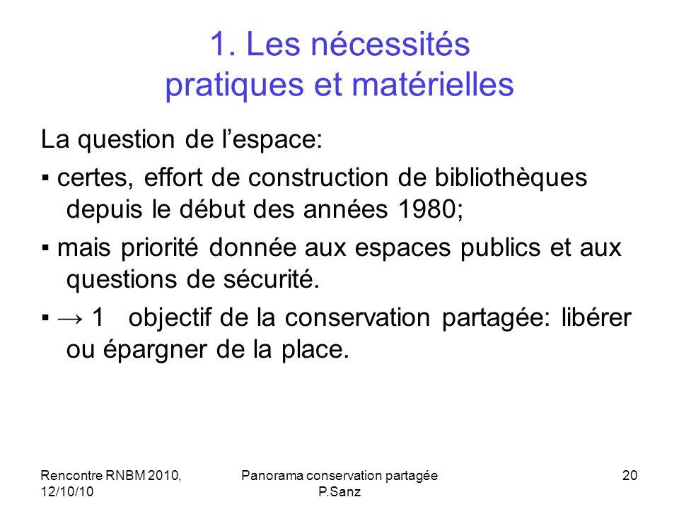 Rencontre RNBM 2010, 12/10/10 Panorama conservation partagée P.Sanz 20 1. Les nécessités pratiques et matérielles La question de lespace: certes, effo