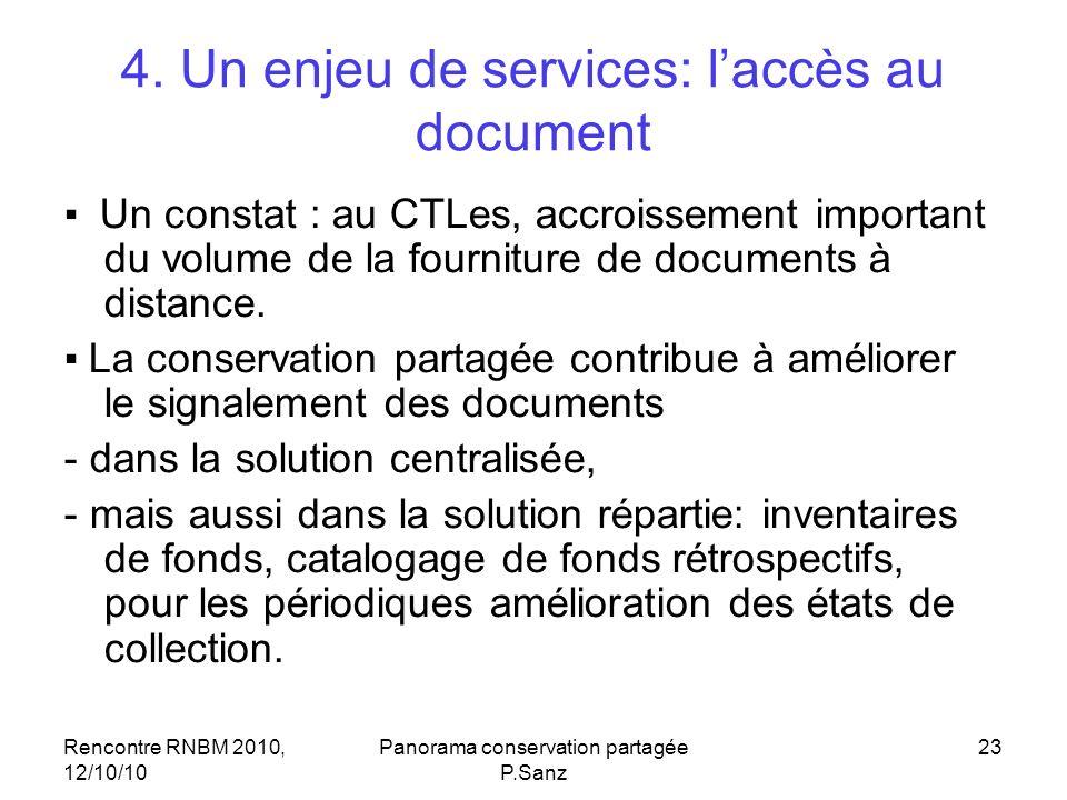 Rencontre RNBM 2010, 12/10/10 Panorama conservation partagée P.Sanz 23 4. Un enjeu de services: laccès au document Un constat : au CTLes, accroissemen
