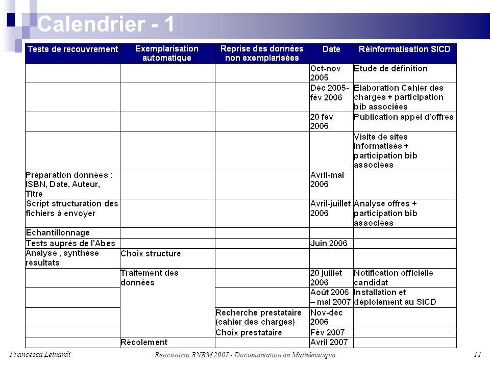 Francesca Leinardi 11 Rencontres RNBM 2007 - Documentation en Mathématique Calendrier - 1