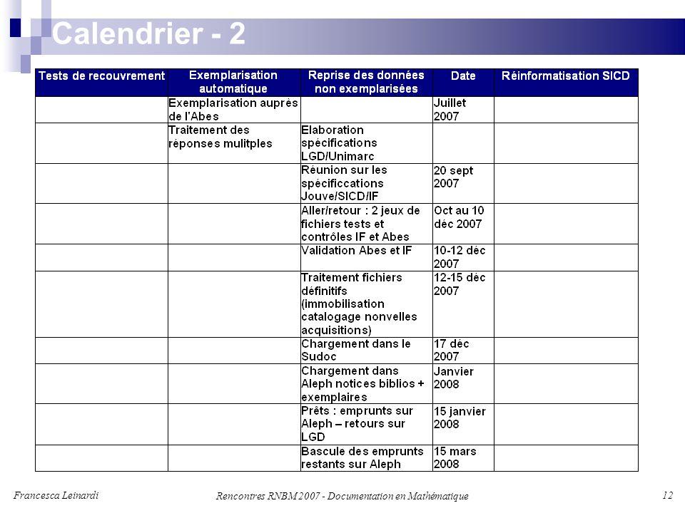 Francesca Leinardi 12 Rencontres RNBM 2007 - Documentation en Mathématique Calendrier - 2