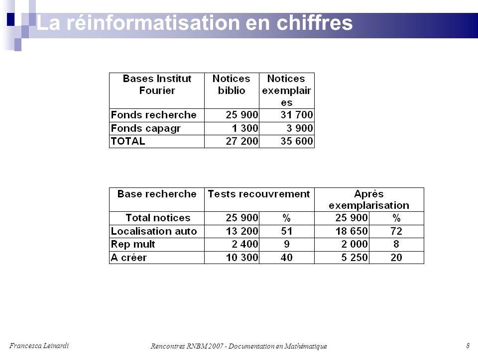 Francesca Leinardi 8 Rencontres RNBM 2007 - Documentation en Mathématique La réinformatisation en chiffres