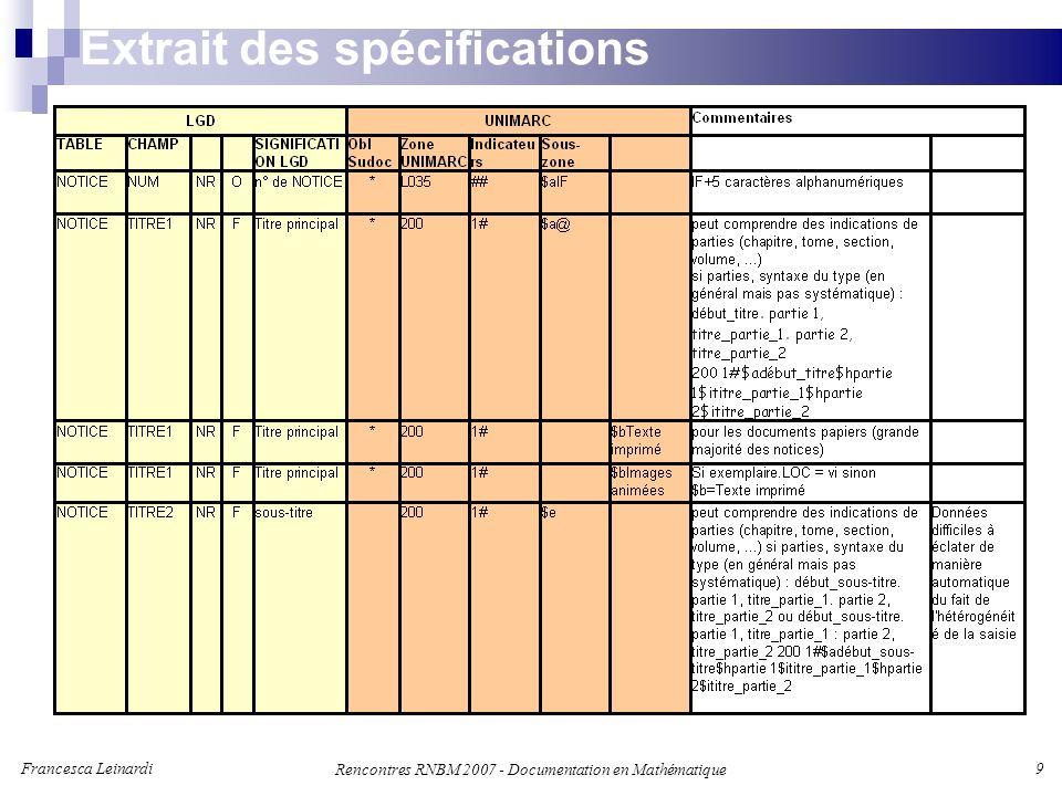 Francesca Leinardi 9 Rencontres RNBM 2007 - Documentation en Mathématique Extrait des spécifications