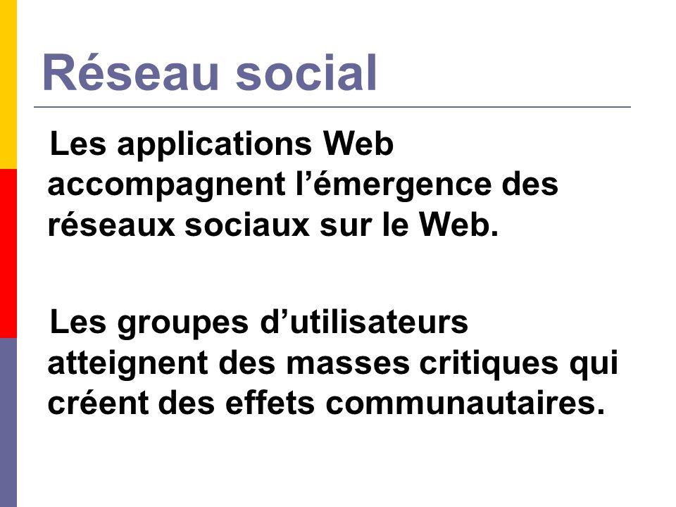 Réseau social Les applications Web accompagnent lémergence des réseaux sociaux sur le Web.
