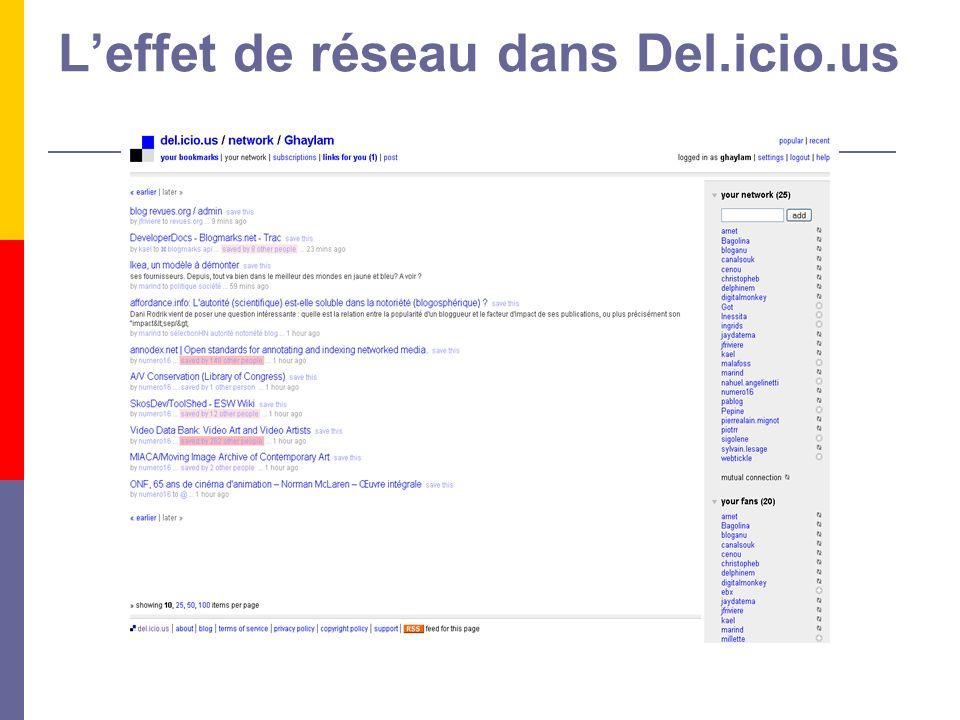 Leffet de réseau dans Del.icio.us