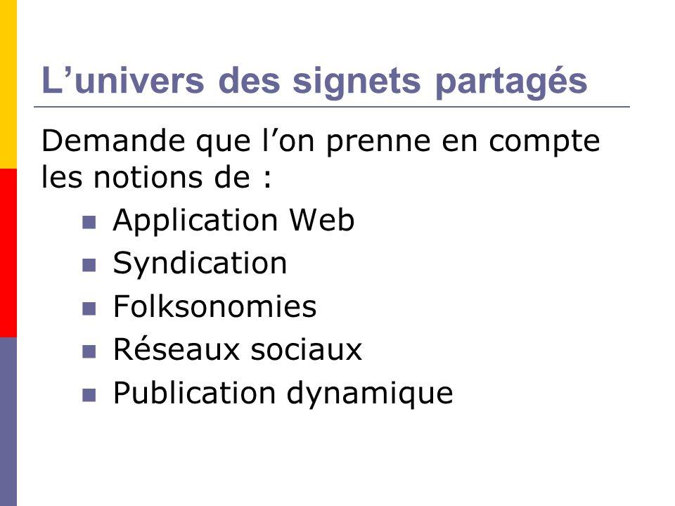Lunivers des signets partagés Demande que lon prenne en compte les notions de : Application Web Syndication Folksonomies Réseaux sociaux Publication dynamique