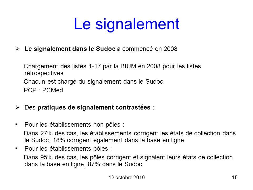 12 octobre 201015 Le signalement Le signalement dans le Sudoc a commencé en 2008 Chargement des listes 1-17 par la BIUM en 2008 pour les listes rétros