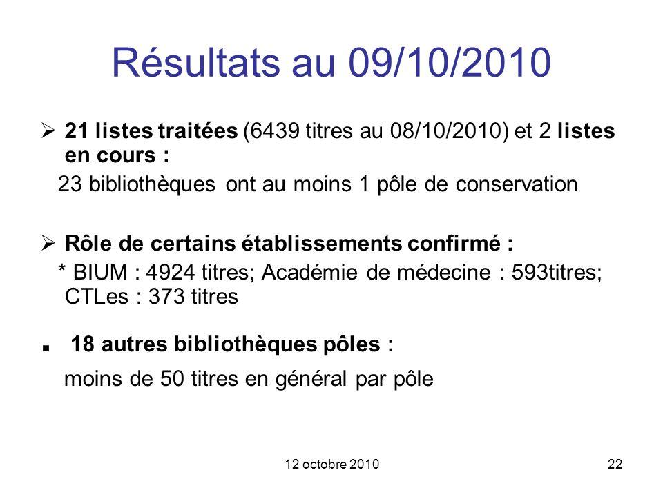 12 octobre 201022 Résultats au 09/10/2010 21 listes traitées (6439 titres au 08/10/2010) et 2 listes en cours : 23 bibliothèques ont au moins 1 pôle d
