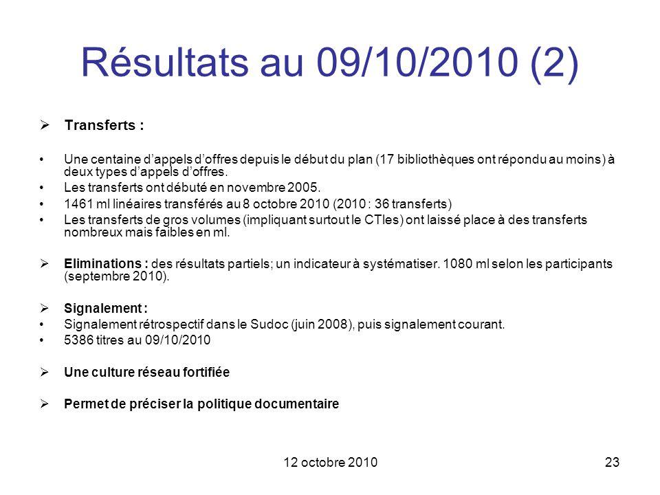 12 octobre 201023 Résultats au 09/10/2010 (2) Transferts : Une centaine dappels doffres depuis le début du plan (17 bibliothèques ont répondu au moins