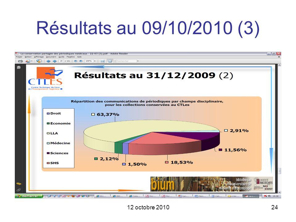 12 octobre 201024 Résultats au 09/10/2010 (3)