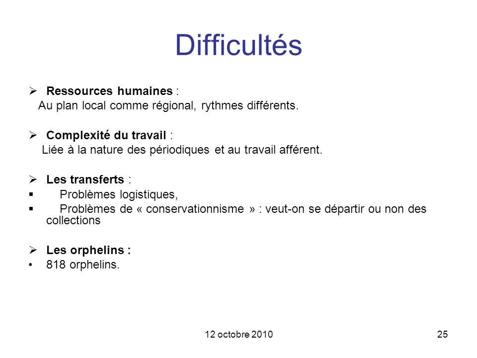 12 octobre 201025 Difficultés Ressources humaines : Au plan local comme régional, rythmes différents. Complexité du travail : Liée à la nature des pér