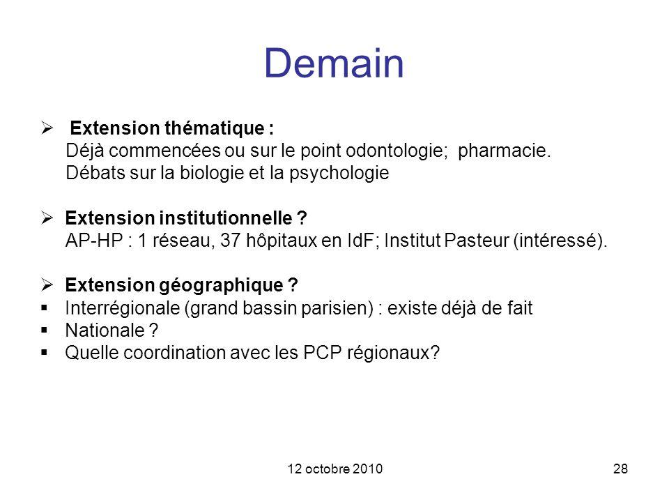 12 octobre 201028 Demain Extension thématique : Déjà commencées ou sur le point odontologie; pharmacie. Débats sur la biologie et la psychologie Exten