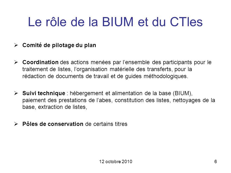 12 octobre 20106 Le rôle de la BIUM et du CTles Comité de pilotage du plan Coordination des actions menées par lensemble des participants pour le trai