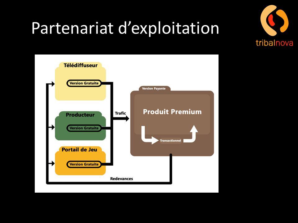 Partenariat dexploitation