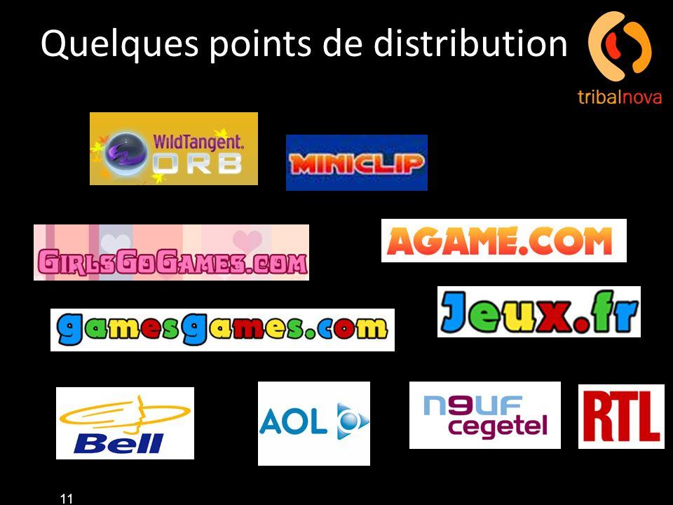 Quelques points de distribution 11