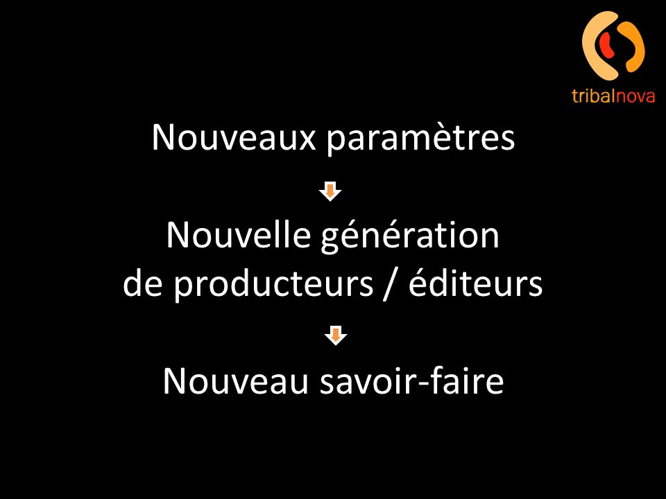 Nouveaux paramètres Nouvelle génération de producteurs / éditeurs Nouveau savoir-faire