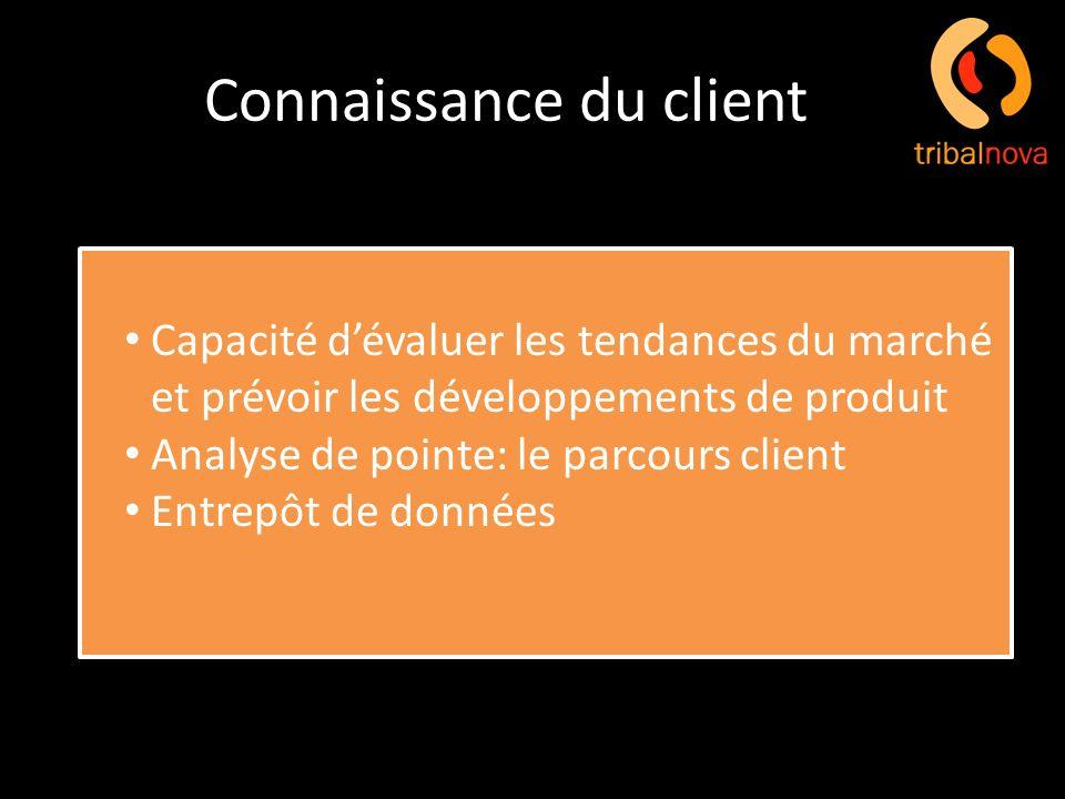 Connaissance du client Capacité dévaluer les tendances du marché et prévoir les développements de produit Analyse de pointe: le parcours client Entrep