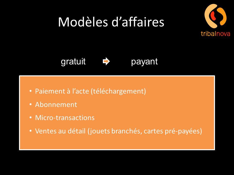 Modèles daffaires Paiement à lacte (téléchargement) Abonnement Micro-transactions Ventes au détail (jouets branchés, cartes pré-payées) Paiement à lac
