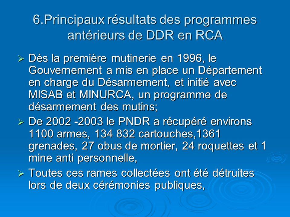 6.Principaux résultats des programmes antérieurs de DDR en RCA Dès la première mutinerie en 1996, le Gouvernement a mis en place un Département en charge du Désarmement, et initié avec MISAB et MINURCA, un programme de désarmement des mutins; Dès la première mutinerie en 1996, le Gouvernement a mis en place un Département en charge du Désarmement, et initié avec MISAB et MINURCA, un programme de désarmement des mutins; De 2002 -2003 le PNDR a récupéré environs 1100 armes, 134 832 cartouches,1361 grenades, 27 obus de mortier, 24 roquettes et 1 mine anti personnelle, De 2002 -2003 le PNDR a récupéré environs 1100 armes, 134 832 cartouches,1361 grenades, 27 obus de mortier, 24 roquettes et 1 mine anti personnelle, Toutes ces rames collectées ont été détruites lors de deux cérémonies publiques, Toutes ces rames collectées ont été détruites lors de deux cérémonies publiques,