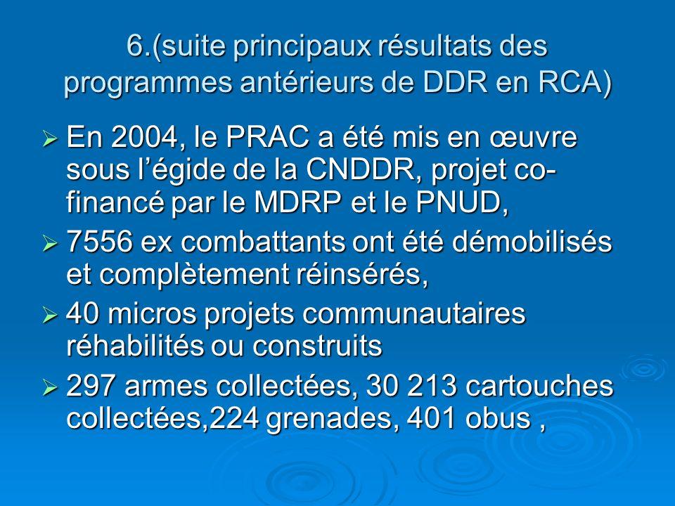 6.(suite principaux résultats des programmes antérieurs de DDR en RCA) En 2004, le PRAC a été mis en œuvre sous légide de la CNDDR, projet co- financé par le MDRP et le PNUD, En 2004, le PRAC a été mis en œuvre sous légide de la CNDDR, projet co- financé par le MDRP et le PNUD, 7556 ex combattants ont été démobilisés et complètement réinsérés, 7556 ex combattants ont été démobilisés et complètement réinsérés, 40 micros projets communautaires réhabilités ou construits 40 micros projets communautaires réhabilités ou construits 297 armes collectées, 30 213 cartouches collectées,224 grenades, 401 obus, 297 armes collectées, 30 213 cartouches collectées,224 grenades, 401 obus,