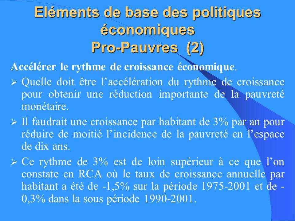 Eléments de base des politiques économiques Pro-Pauvres (2) Accélérer le rythme de croissance économique. Quelle doit être laccélération du rythme de