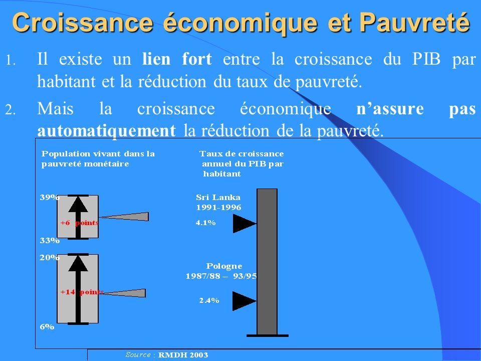 De quoi dépend le lien entre « Croissance » et réduction de la pauvreté .