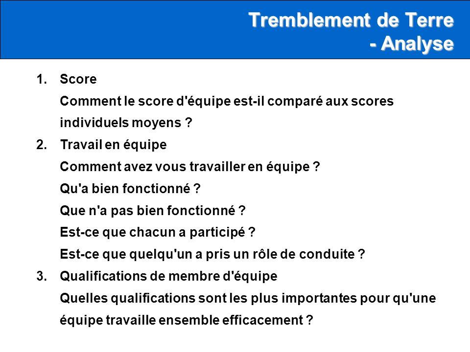 1.Score Comment le score d équipe est-il comparé aux scores individuels moyens .