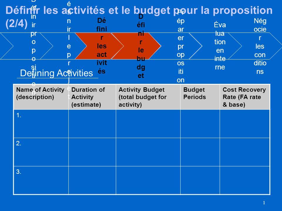 0 ActivitésDétails pour notre Projet Région/unité responsable Approbation.