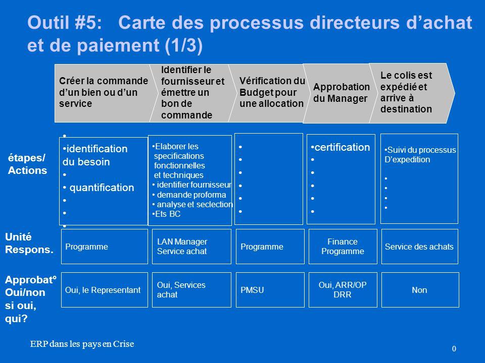 10 ERP dans les pays en Crise Engager le candidat et créer un contrat de travail.