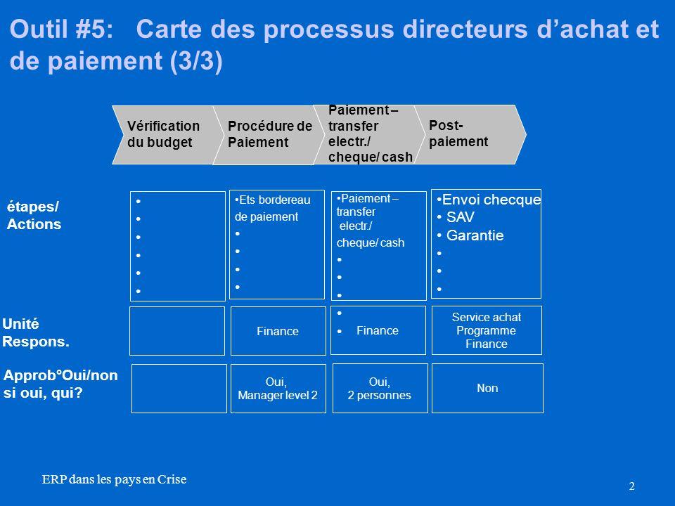 2 ERP dans les pays en Crise Outil #5: Carte des processus directeurs dachat et de paiement (3/3) Finance Oui, Manager level 2 Vérification du budget Procédure de Paiement Ets bordereau de paiement étapes/ Actions Unité Respons.