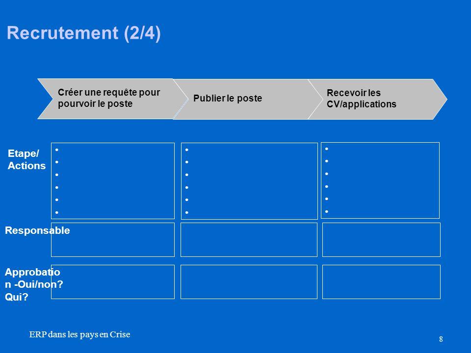 8 ERP dans les pays en Crise Recevoir les CV/applications Publier le poste Recrutement (2/4) Créer une requête pour pourvoir le poste Etape/ Actions Responsable Approbatio n -Oui/non.