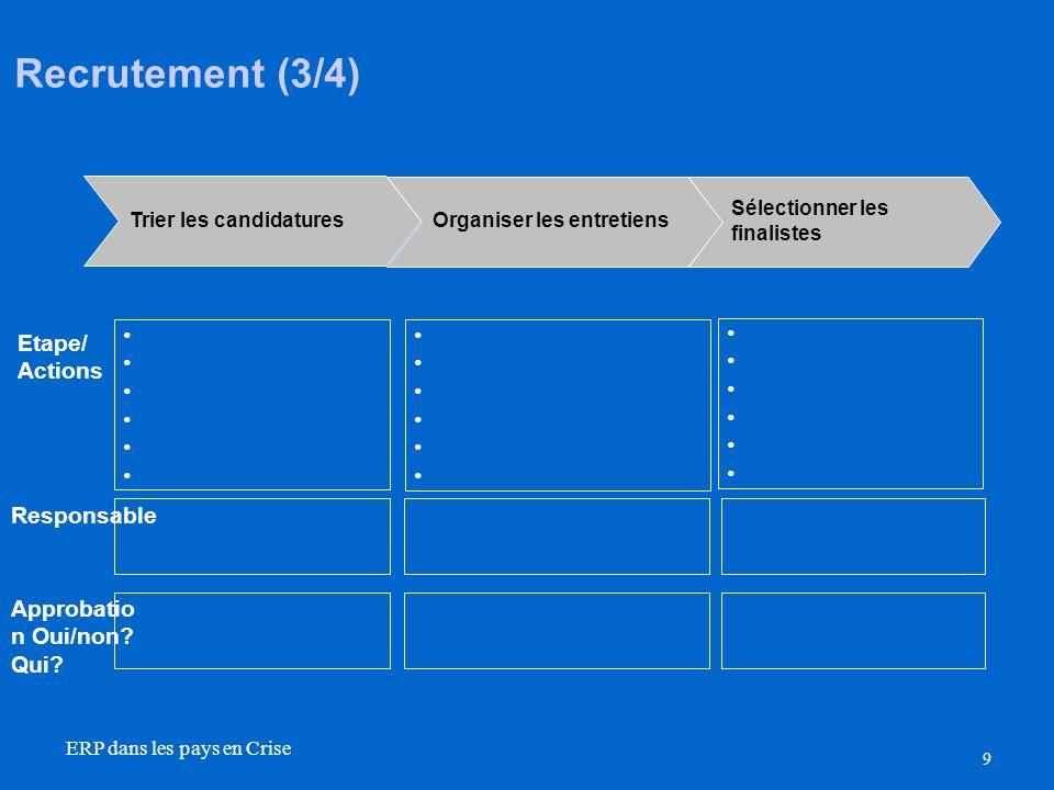 9 ERP dans les pays en Crise Sélectionner les finalistes Organiser les entretiens Recrutement (3/4) Trier les candidatures Etape/ Actions Responsable Approbatio n Oui/non.