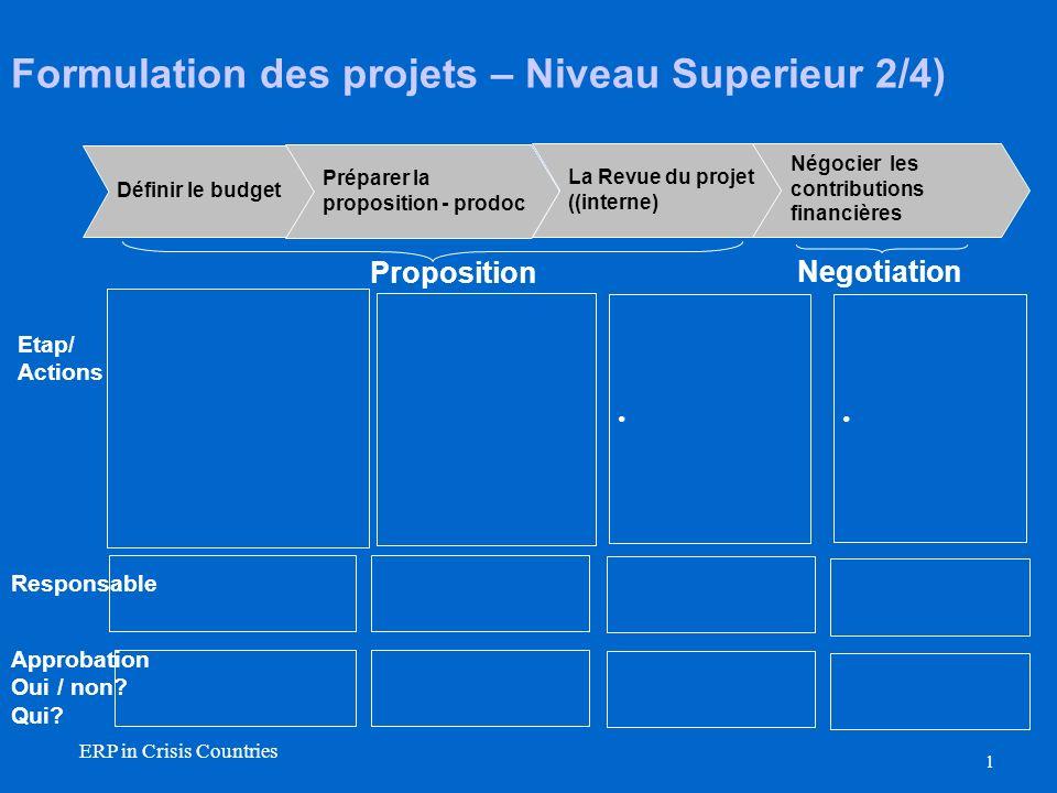 0 ERP in Crisis Countries Définir le conceptDéfinir les activitésDéfinir le projet Formulation des projets – Niveau Superieur 1/4) Etap/ Actions Responsable Approbation Oui / non.