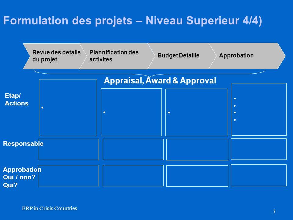 2 ERP in Crisis Countries Evaluer la pertinence du projet Concept accepte Finaliser les modalités de financement Appraisal, Award & Approval Formulation des projets – Niveau Superieur 3/4) Etap/ Actions Responsable Approbation Oui / non.