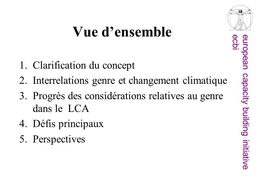 european capacity building initiativeecbi Vue densemble 1.Clarification du concept 2.Interrelations genre et changement climatique 3.Progrès des consi