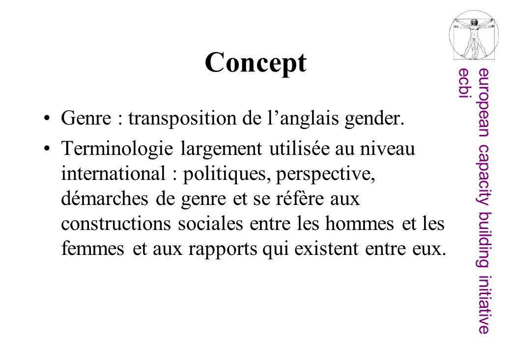european capacity building initiativeecbi Concept Genre : transposition de langlais gender. Terminologie largement utilisée au niveau international :
