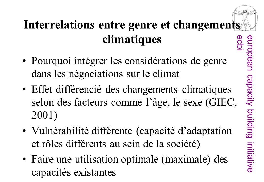 european capacity building initiativeecbi Interrelations entre genre et changements climatiques Pourquoi intégrer les considérations de genre dans les
