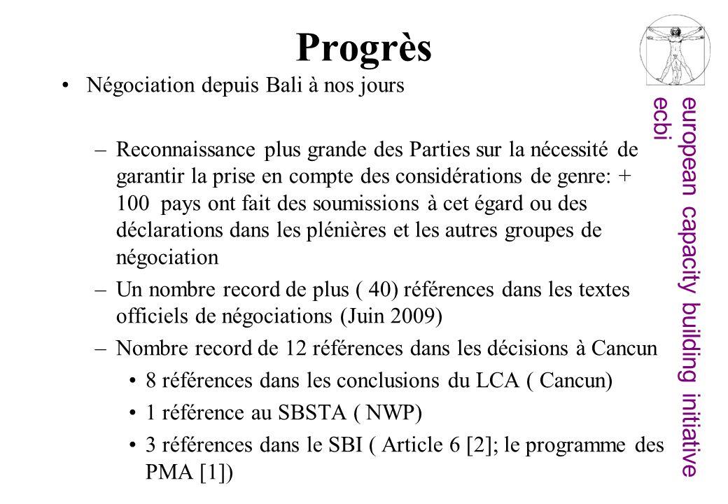 european capacity building initiativeecbi Progrès Négociation depuis Bali à nos jours –Reconnaissance plus grande des Parties sur la nécessité de gara