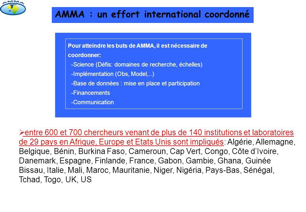 entre 600 et 700 chercheurs venant de plus de 140 institutions et laboratoires de 29 pays en Afrique, Europe et Etats Unis sont impliqués: Algérie, Al