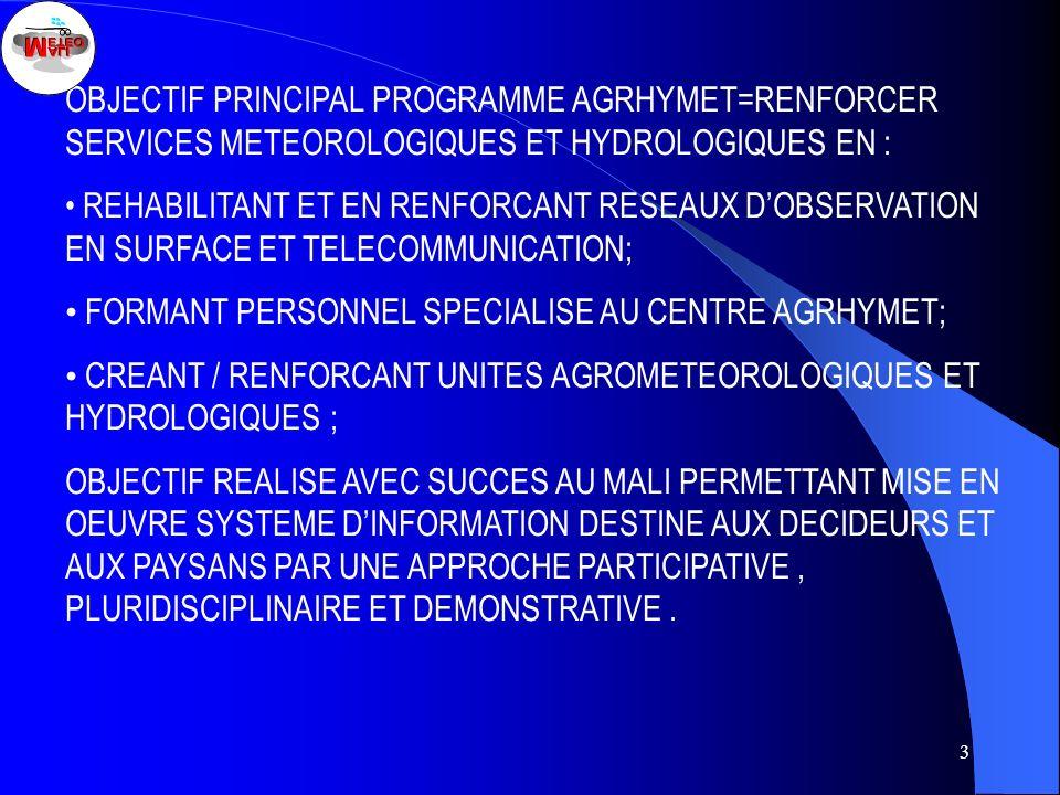 4 REPRESENTATION SCHEMATIQUE DU SYSTEME DINFORMATION REPRESENTATION SCHEMATIQUE DU SYSTEME DINFORMATION STATIONS METEO / CHAMPS PAYSANS COLLECTE DONNEES CLIMATIQUES ET SUR CULTURES TRAITEMENT DE CES DONNEES - POINTAGE DE CARTES SYNOPTIQUES - RESULTATS BILANS HYDRIQUES - PRODUITS MDD -.DONNEES DINDICES DE VEGETATION ( NDVI ) - PLUIES ESTIMEES PAR SATELLITE - PREVISIONS SAISONNIERES REUNION DECADAIRE GTP ET ANALYSE INFORMATIONS DISPONIBLES