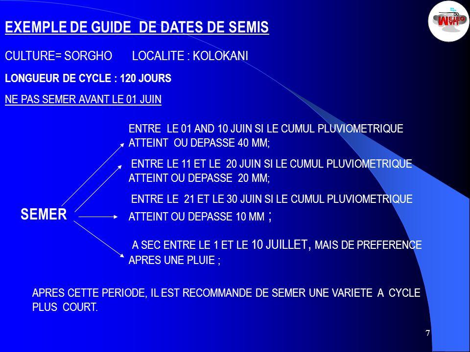 7 EXEMPLE DE GUIDE DE DATES DE SEMIS CULTURE= SORGHO LOCALITE : KOLOKANI LONGUEUR DE CYCLE : 120 JOURS NE PAS SEMER AVANT LE 01 JUIN ENTRE LE 01 AND 1