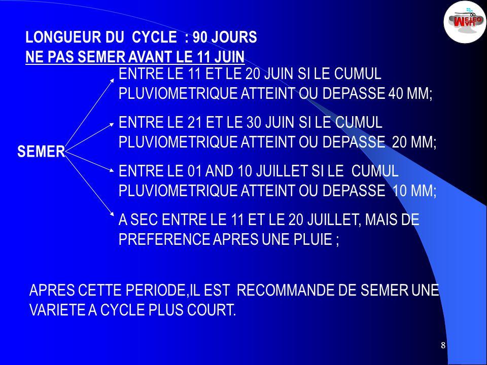 9 STATION METEOROLOGIQUE DE REFERENCE