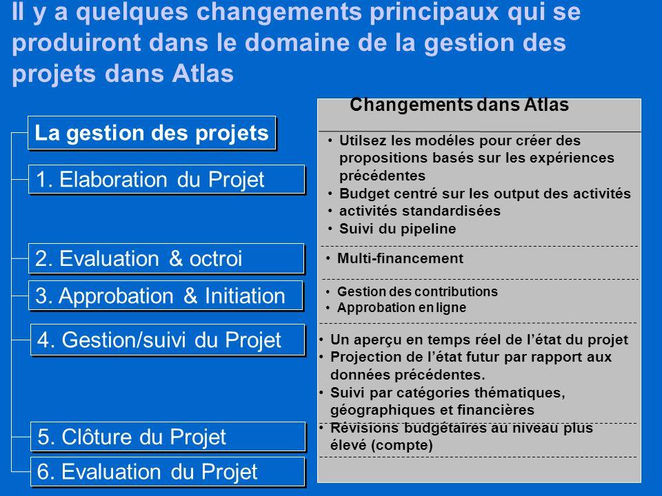10 Chaque étape dans le processus de gestion de projet exigera des résultats spécifiques La gestion des projets 1. Elaboration du Projet 2. Evaluation