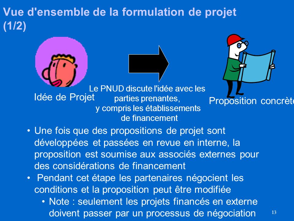12 Agenda Objectifs Points dintegration Vue d'ensemble du processus Elaboration du Projet Evaluation & octroi (Award) Gestion des contributions Approb