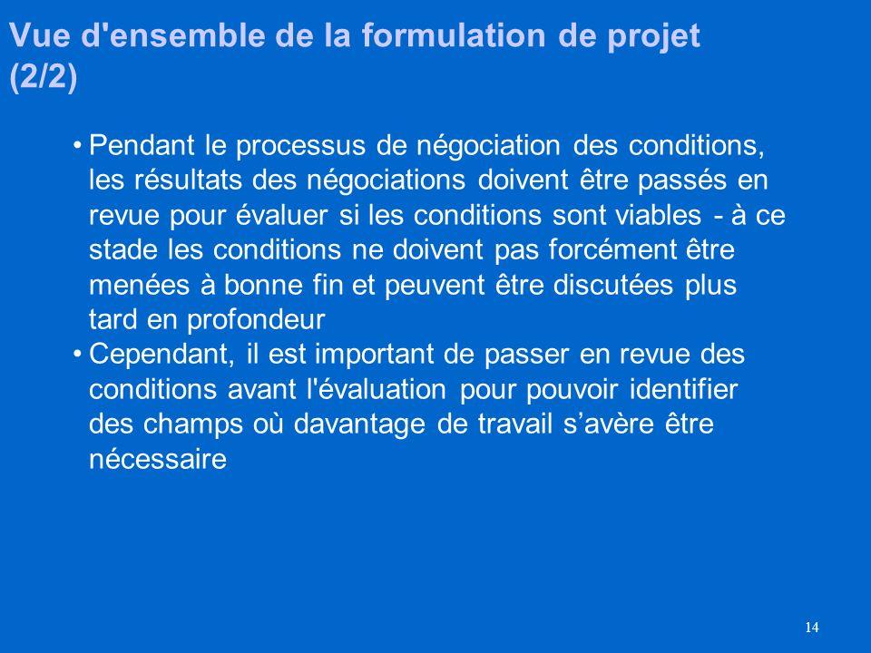 13 Vue d'ensemble de la formulation de projet (1/2) Une fois que des propositions de projet sont développées et passées en revue en interne, la propos