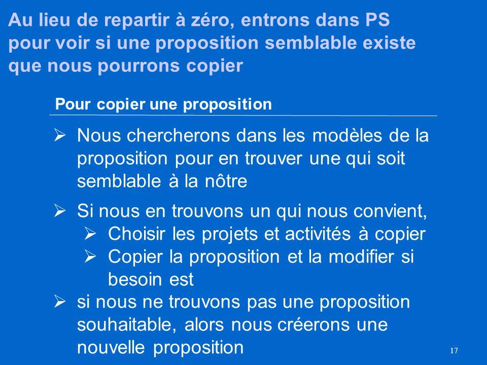 16 Définissons les caractéristiques principales de la proposition de projet dEducation/Formation ActivitésDétails pour notre Projet Région/unité respo