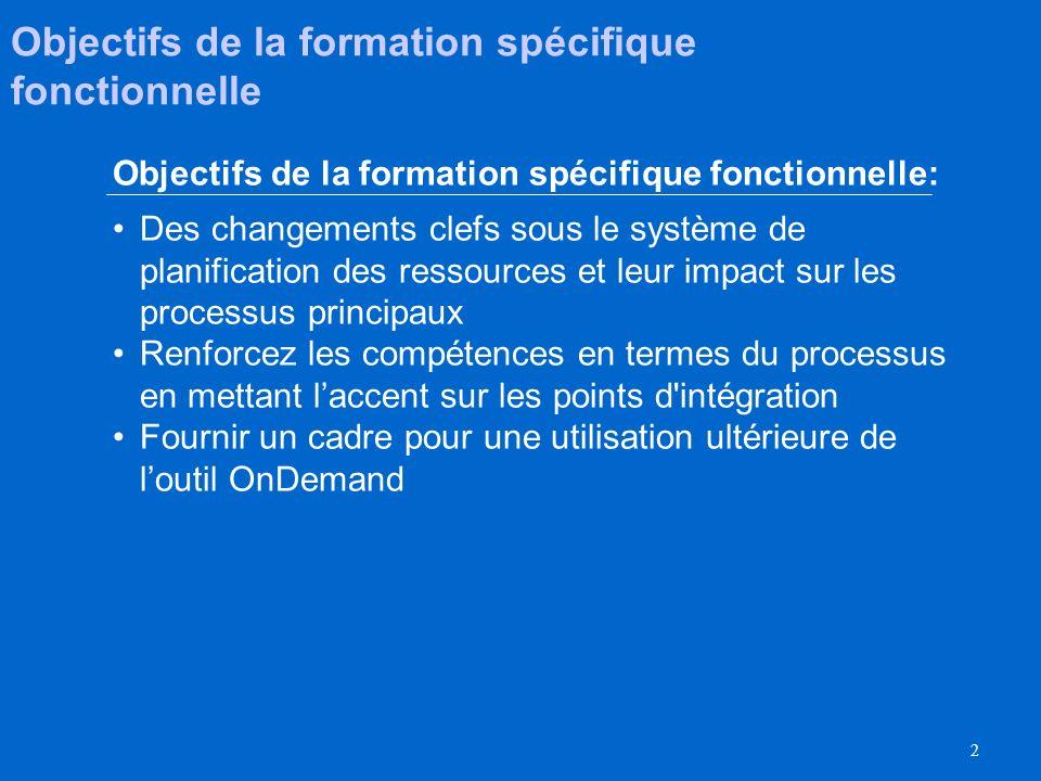 52 Agenda Objectifs Points dintegration Vue d ensemble du processus Elaboration du Projet Evaluation & octroi (Award) Gestion des contributions Approbation & Initiation