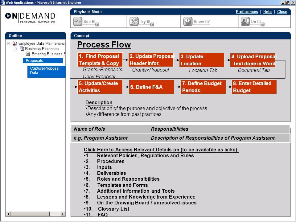 19 Copier une proposition dans lapplication OnDemand Pour copier une proposition: Cherchez http://ondemandweb.undp.orghttp://ondemandweb.undp.org Cliq
