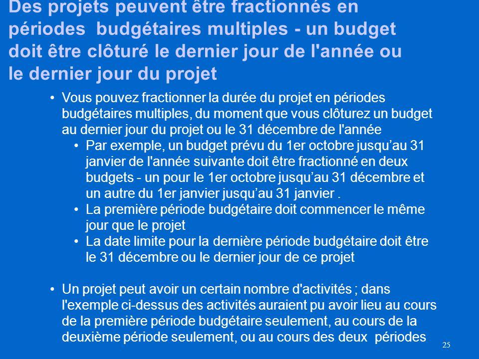24 Nom de l'activité (description) Durée de l'activité (calcul approximatif) Budget de l'activité (budget total pour l'activité) Périodes Budgétaire s