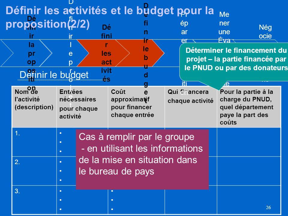 25 Des projets peuvent être fractionnés en périodes budgétaires multiples - un budget doit être clôturé le dernier jour de l'année ou le dernier jour