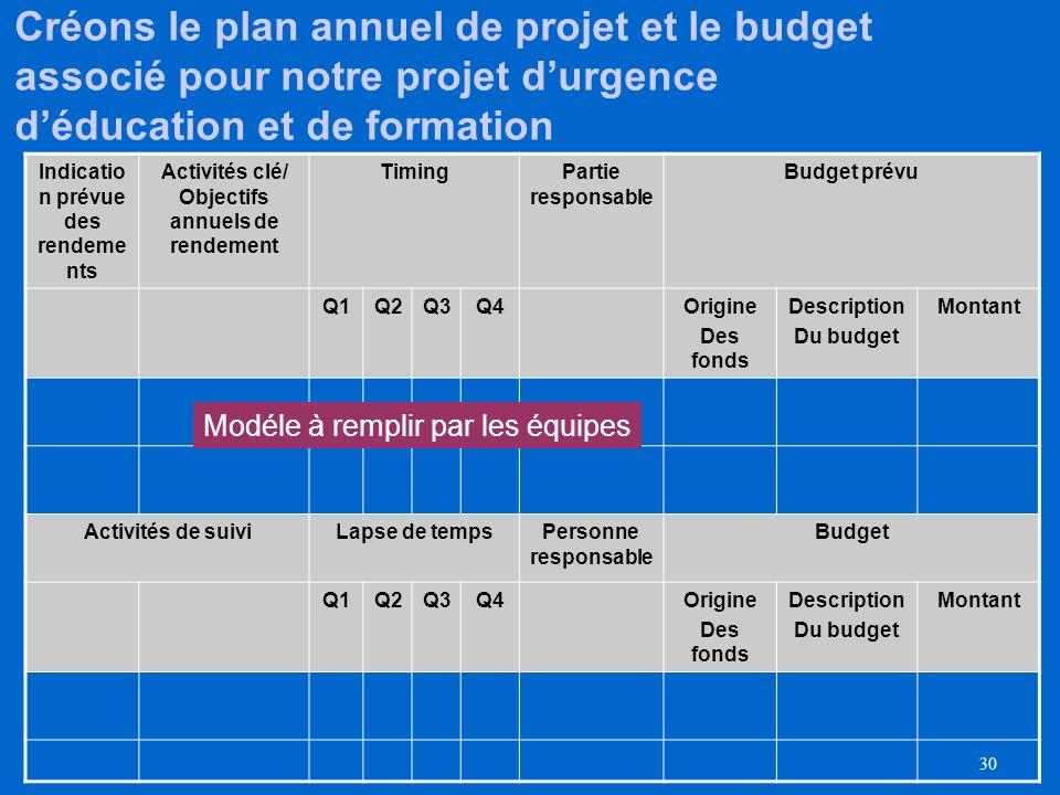 29 Conception du document budgétaire pour PS Final report format may vary Fonds/Donateurs détails des Origine des fonds Description des lignes de budg